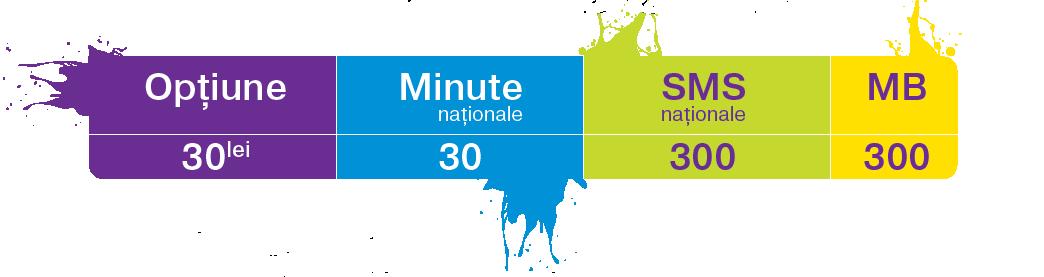 Opțiunea Apel în așteptare nu funcționează după activare | HUAWEI Asistență România